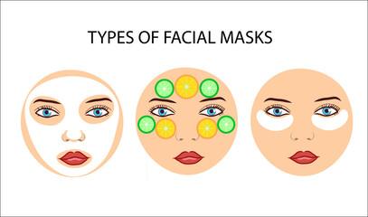 Женское лицо с мимическими морщинами и складками. Схематическое изображение напряженных лицевых мышц
