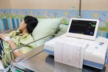 Pregnant woman in delivery room with CTG monitoring