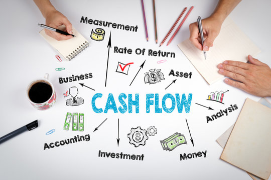 Cash Flow Concept. The meeting at the white office table.