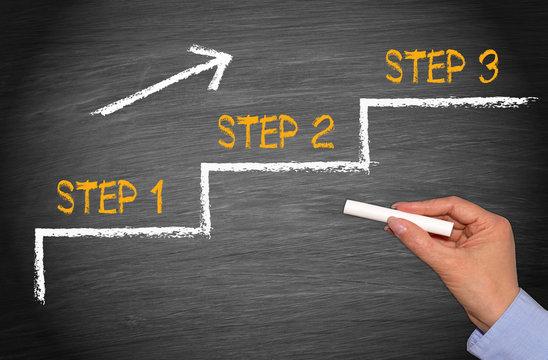 Step 1, Step 2, Step 3 - die Erfolgsleiter zum Erfolg - Schritt für Schritt nach oben