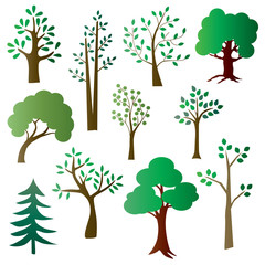 gradient trees