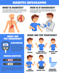 Diabetes Illnesses Treatment Infographics