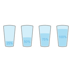 Glass of water infographic. Nearly empty 25%, half 50%, nearly full 75%, full 100% glass of water. Vector illustration