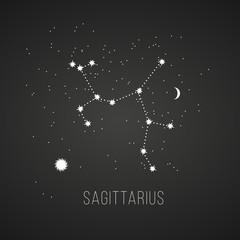 Astrology sign Sagittarius on chalkboard
