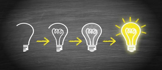 Idee, Innovation und Kreativität - Glühbirne Konzept Querformat mit Lösungsweg Schritt für Schritt