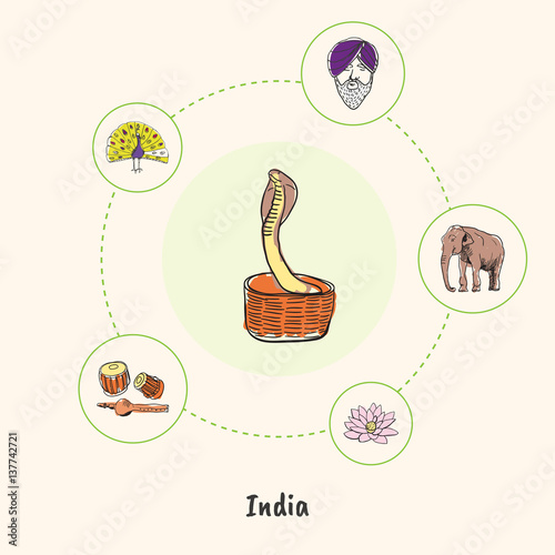 Attractive india cobra snake colorized doodle surrounded elephant attractive india cobra snake colorized doodle surrounded elephant lotus flower sitar mightylinksfo