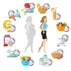 flat illustration weight loss. Slender and fat girl in the middle of clock face with different icons of her routine day on it