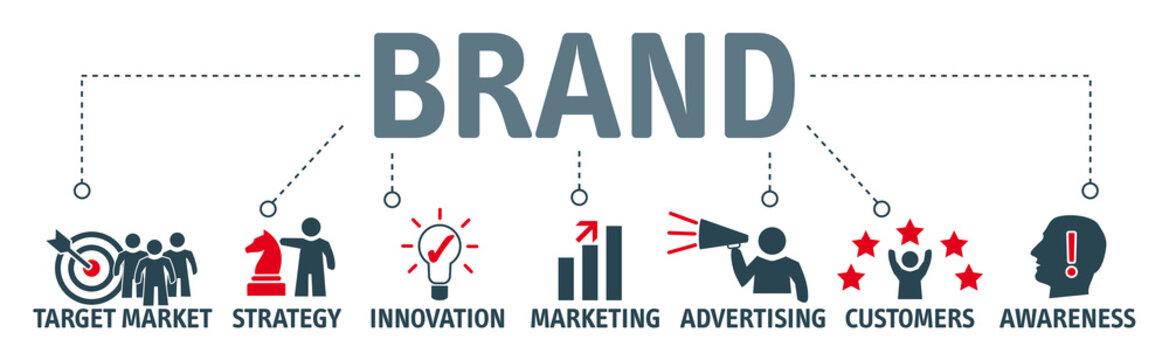 Banner - branding concept vector illustration