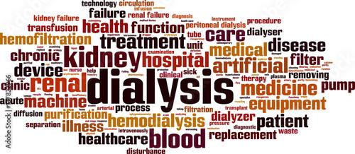 dialysis word cloud stockfotos und lizenzfreie vektoren auf bild 137822966. Black Bedroom Furniture Sets. Home Design Ideas