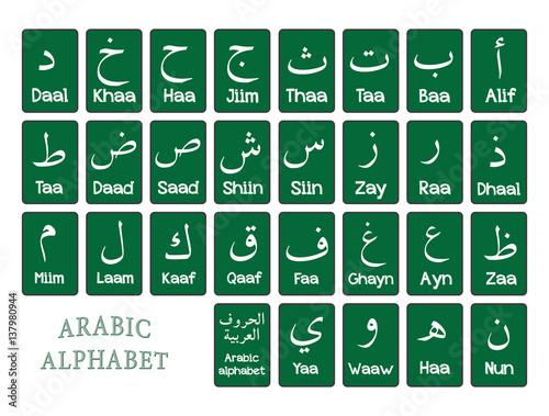 Arabic Alphabet Stock Image And Royalty Free Vector