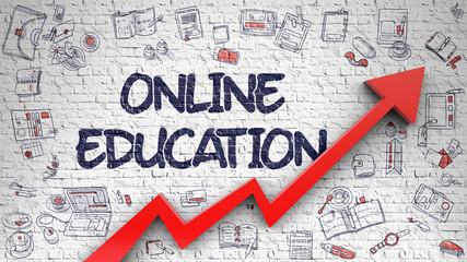 Online Education Drawn on White Brickwall.