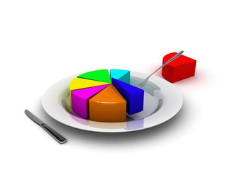 3d pie chart on plate on white background, fork in blue, red piece and knife outside.