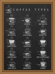 Hand Drawn of coffee menu