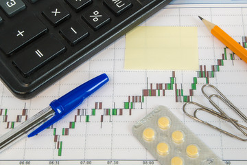 Financial chart on a white background with calculator, pills, pen, pencil and paper clips