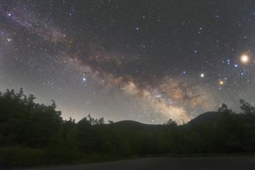 Beautiful starry night with milky way