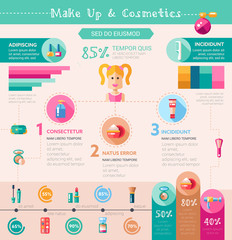 Make up and cosmetics vector flat infographic temlpate icons