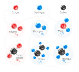 Set of chemical and physical atoms molecules
