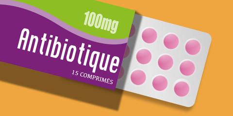 Antibiotique - Médicament - comprimés - santé - médecine - boite de médicament