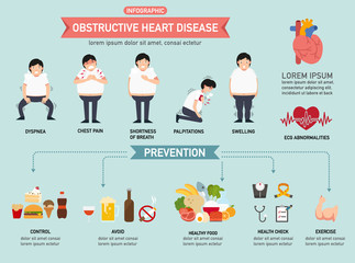 Obstructive heart disease infographic,illustration.
