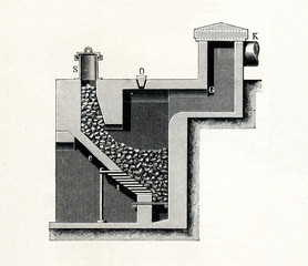 Coal gas generator for glass furnace (from Meyers Lexikon, 1895, 7/618/619)
