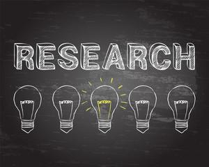 Research Light Bulbs Blackboard