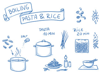 Set of different icons for boiling noodles and preparing rice. With cooking pot, rice, pasta, and finished meals Hand drawn cartoon vector illustration.