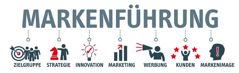 Markenführung Konzept - deutsche Schlagworte, Piktogramme
