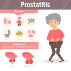 Prostatitis. Vector. Cartoon. Isolated.