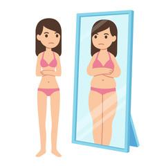 Body dysmorphia and mental health