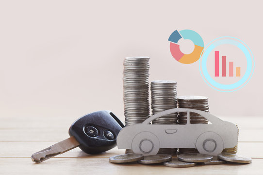 pile of money coins and key, concept in insurance,loan,finance graph, and buying car background