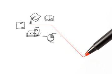 pen draws the idea of business on the white background