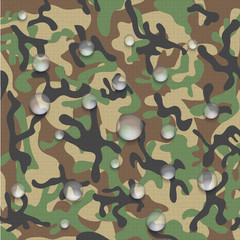 Demonstration of Waterproof structure camouflage fabric. Water drop on material. Vector Illustration