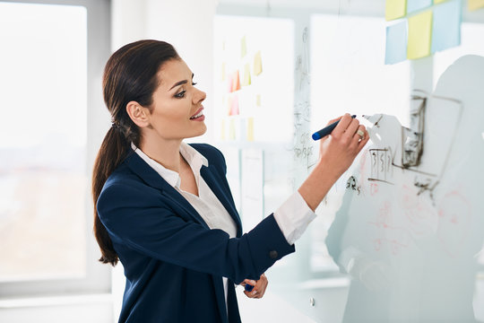 Business woman planning new projcet on white board in office