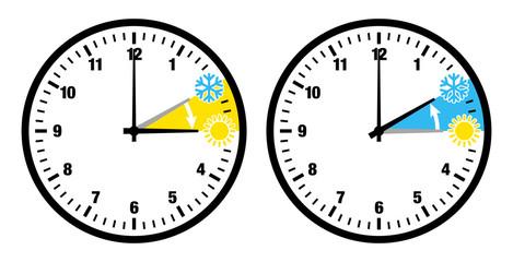 Zeitumstellung Symbole Zahlen Schwarz