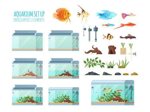 Infographics aquarium set.