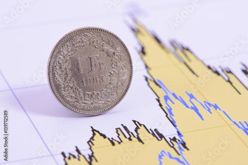 Schweiz Franken Münze Und Währung Mit Devisen Chart Stockfotos Und