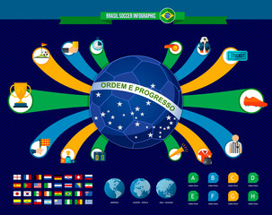 Brazil soccer game infographic template