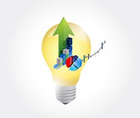 light bulb business profits illustration