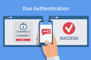 two steps authentication Wall mural