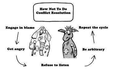Political cartoon about how not to engage in conflict resolution.