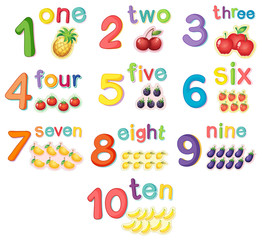 Counting numbers with fruits