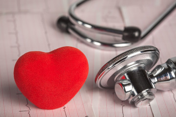medical stethoscope with cardiogram and red heart