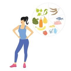 Fitness girl with Healthy food
