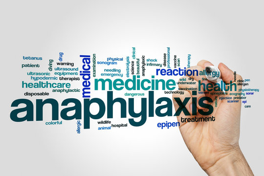 Anaphylaxis word cloud