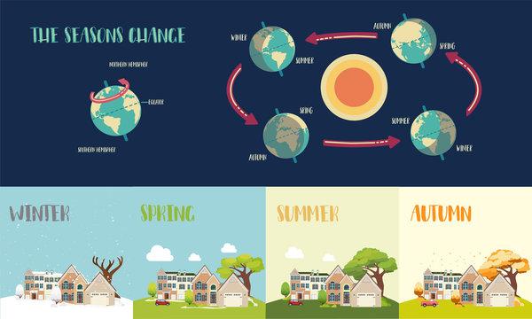 Earth's seasons cycle vector illustration