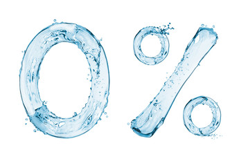 Number 0 and percent sign made with a splash of water on white background
