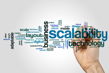 Scalability word cloud