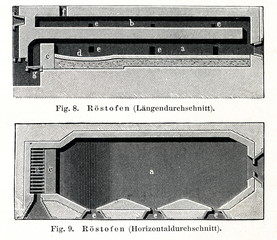 Oven for roasting sulfur-containing gold ore (from Meyers Lexikon, 1895, 7/714/715)