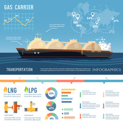 Carrier ship LNG transportation by sea. Oil and gas industry infographics. LNG tanker, natural gas
