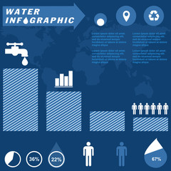 Water infographic elements on flat design